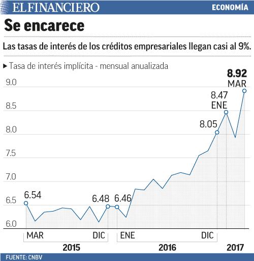 se_encarece