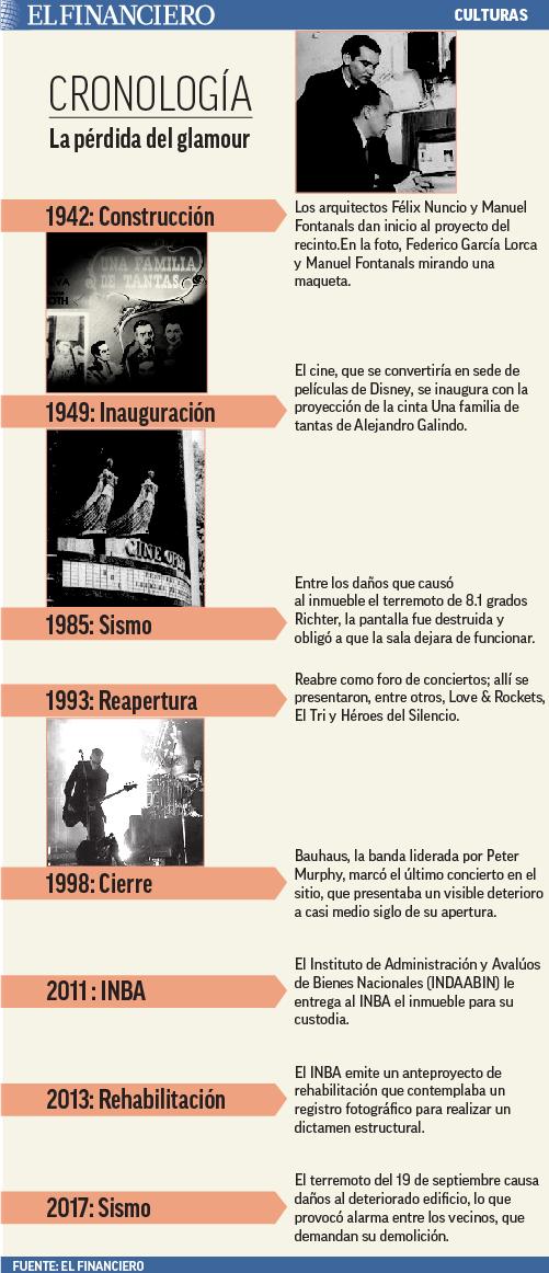 web_cronología_x