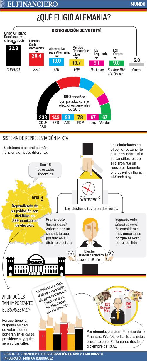 web_elecciones_alemania_01