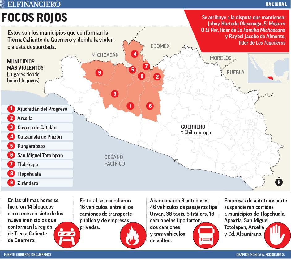 Focos Rojos en Guerrero