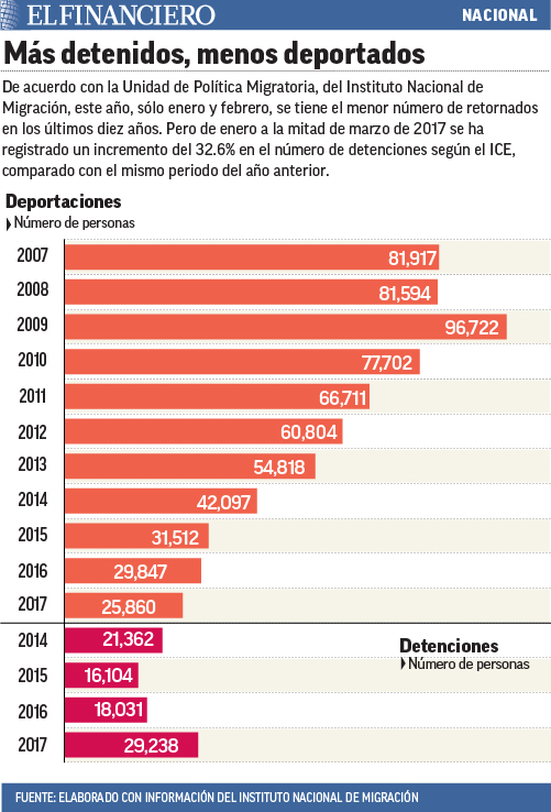 webs_17_abril_2017_nac_detenidos