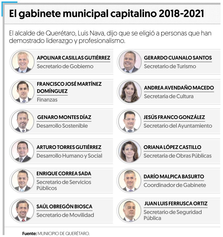 """""""gabinete_bajio03o"""""""