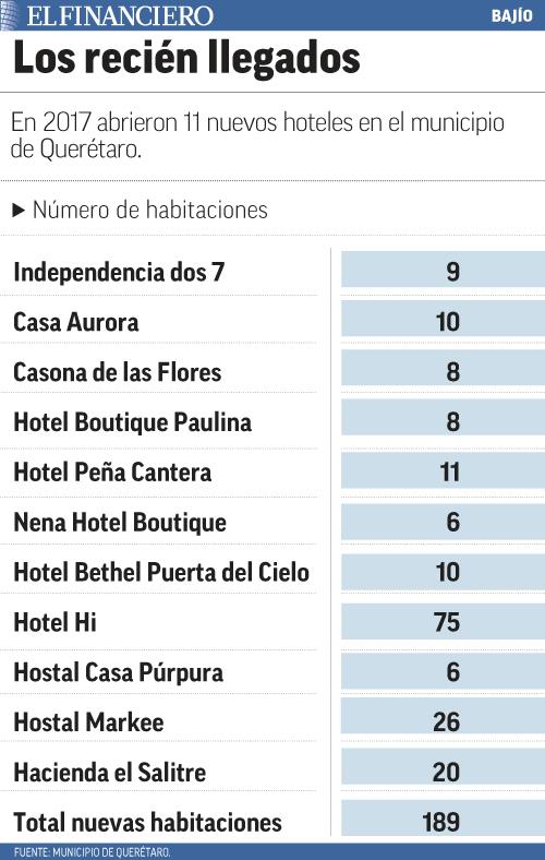"""hoteles_bajio08"""