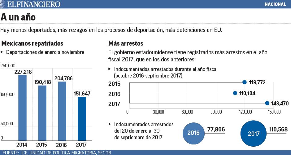 nal_web_deportados_2018_01