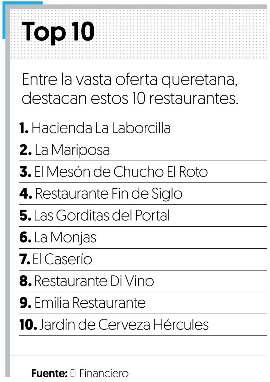 """""""restaurantes_bajio16"""""""